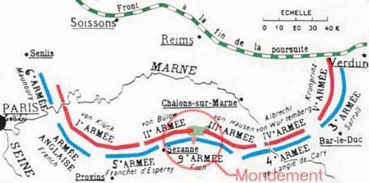 """La progression du front lors des combats qui s'appelleront plus tard """"Bataille de la Marne"""""""